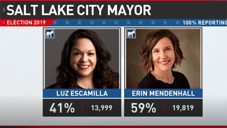 Erin Mendenhall and Luz Escamilla were going for the LDS votes as the Mayoral election was on its final leg.